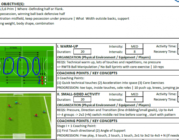 Building From Back Physical Technical Dribbling Penetration Coach Kevin Boynton Knights FC