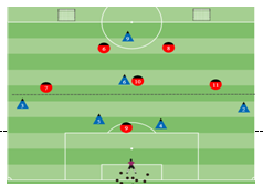 Building From Back Technical Passing Session Expanded Small sided Activity Coach Kevin Van Vreckem Boynton Knights FC