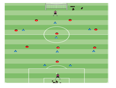 Building From Back Technical Passing Session Full Game Coach Kevin Van Vreckem Boynton Knights FC