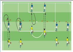 Building From Back Technical Passing Session Warm Up Coach Kevin Van Vreckem Boynton Knights FC