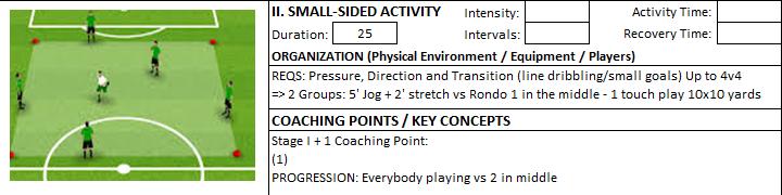 Conditioning Possession Pre Season Soccer Session Coach Kevin Boynton Knights Rondo Possession
