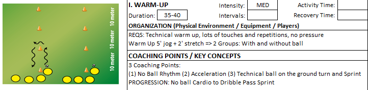 Technical Dribbling 1v1 Speed Acceleration warm up dribbling relay with without the ball