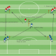 Transition Change Point Of Attack Tactical Session Coach Kevin Boynton Knights FC